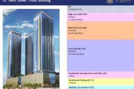 2 Bedroom Condo for sale in Taguig, Metro Manila