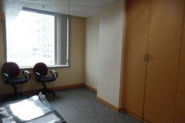 Office for sale in Pasig, National Capital Region