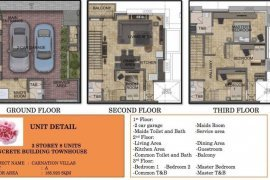 4 bedroom townhouse for sale in Quezon City, National Capital Region