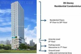 2 Bedroom Condo for sale in Binondo, Metro Manila