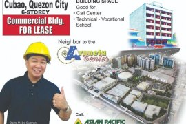 Commercial for rent in Cubao, Quezon City